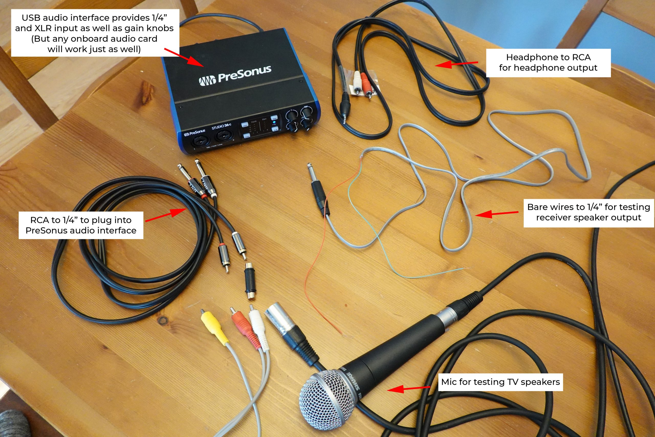 Various cables that can be useful when measuring audio input lag